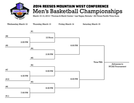 Mwc2014mensbracket-01_medium