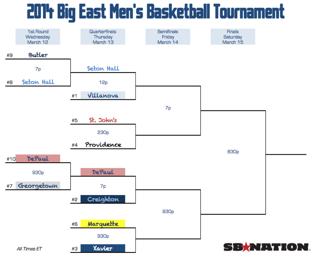 Bet_bracket_depaul_medium