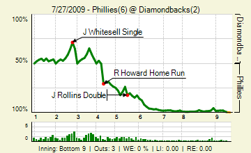 290727129_phillies_diamondbacks_136041230_live_medium