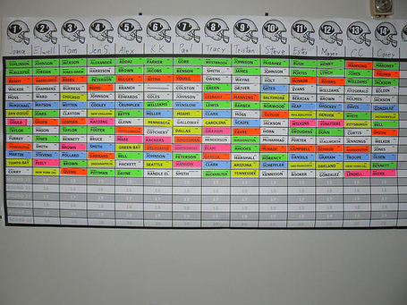 Fantasy-draft_medium