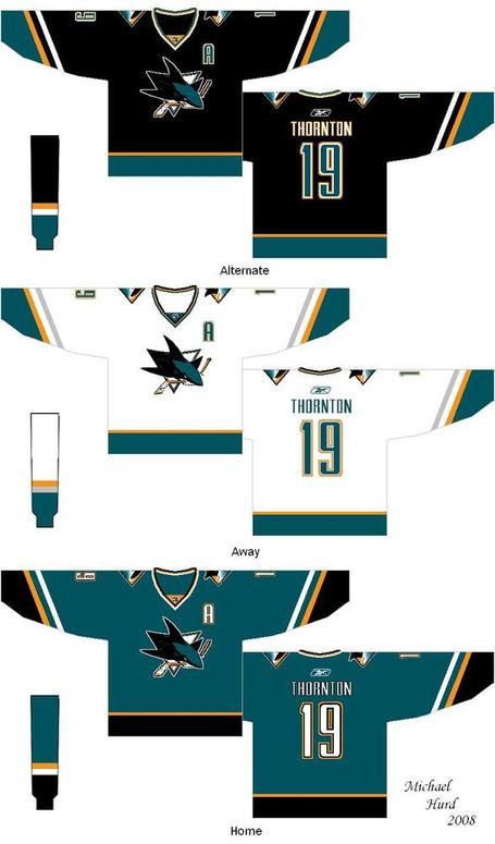 Sharks_2bjersey_2bconcept_medium