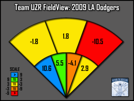 Btb-playoff-preview-fieldview-lad-2009_medium