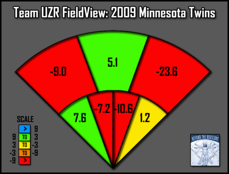Btb-playoff-preview-fieldview-min-2009_medium