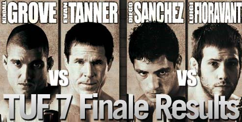 tuf 7 finale results