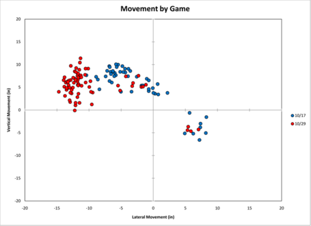 Movementbygame_medium