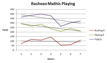 Rasheanplaying-1_medium