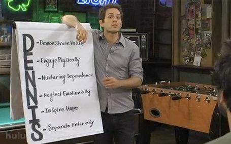 Dennis-system_medium