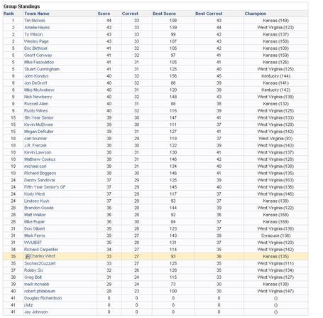 Standings1a_medium
