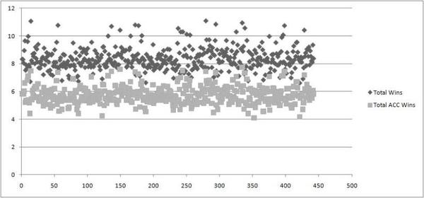 Scatterplot_medium