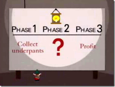 Underpants-gnomes-business-model_medium