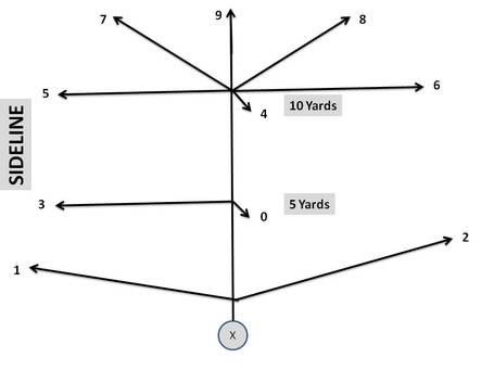 Coryall_route_tree_medium_medium