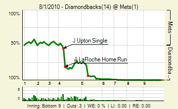 20100801_diamondbacks_mets_0_85_live_medium