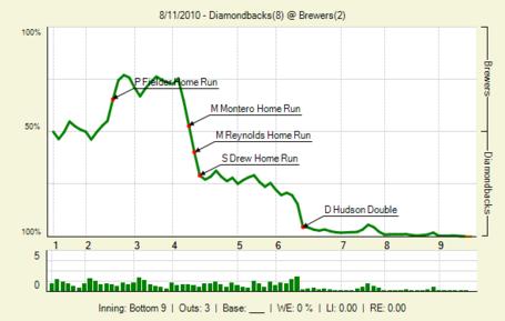 20100811_diamondbacks_brewers_0_77_lbig__medium