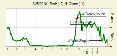 20100825_reds_giants_118_home_medium