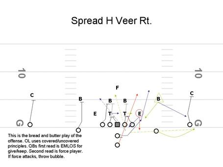 Spread_h_veer_right_medium