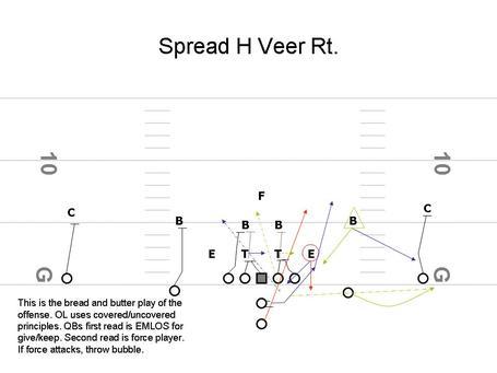 Spread_h_veer_right_medium