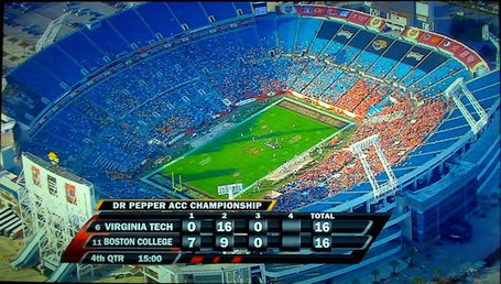 Acc_championship_game_crowd_view_2007_empty_stadium_jacksonville_altel_acc_sucks_sux1_medium