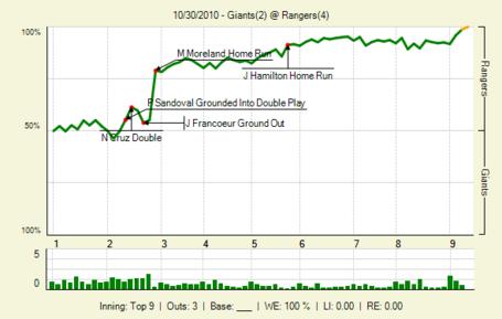 20101030_giants_rangers_0_69_lbig__medium