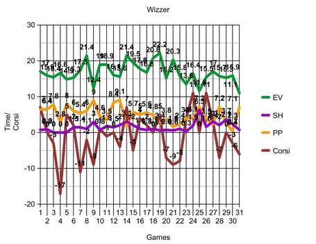 Graph4b_medium
