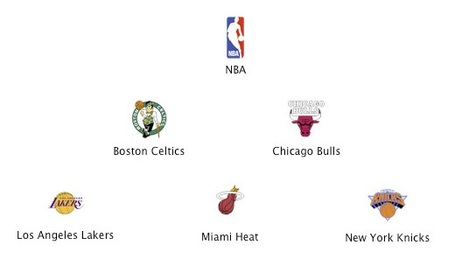 Nba_medium