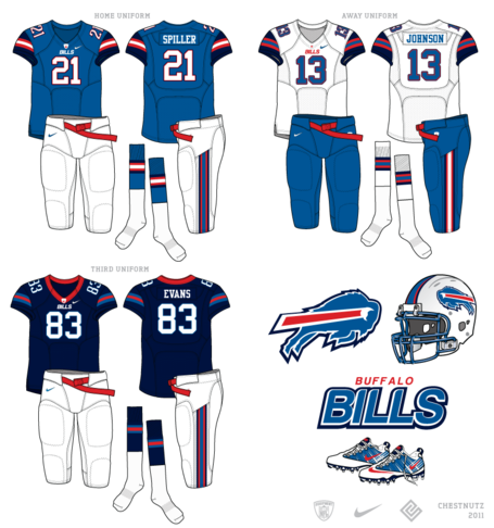 Bills-concept-chestnutz_medium