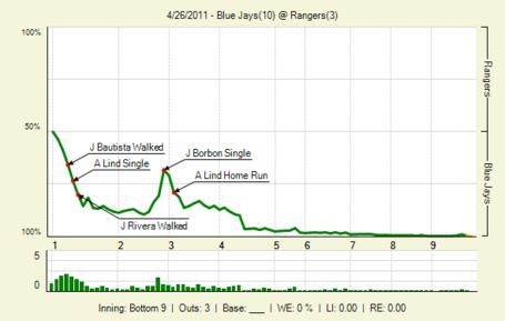 20110426_bluejays_rangers_0_20110426215021_lbig__medium