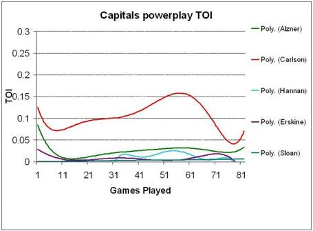 Caps-powerplay-main_medium
