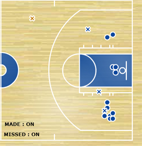 Dirk-nowitzki-shot-chart-tz_medium