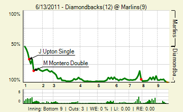 20110613_diamondbacks_marlins_0_20110613222341_live_medium