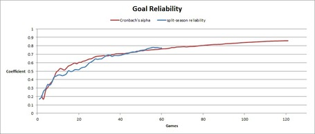 Goal_2breliability_bmp_medium