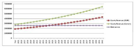 Chart_jpg_medium