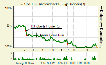 20110731_diamondbacks_dodgers_0_20110731185237_live_medium