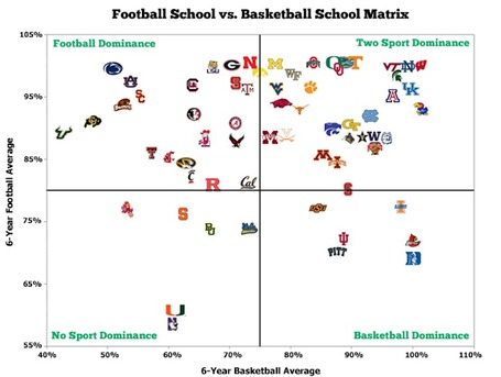 Footballvsbasketballmatrix_medium