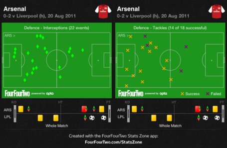 Arsenal_non_pressing__pl2_medium