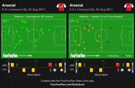 Arsenal_non_pressing__pl2_medium