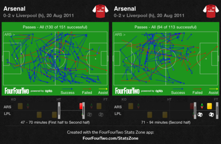Arsenal_passing_2nd_half__pl2_medium