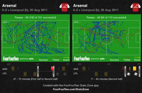 Arsenal_passing_2nd_half__pl2_medium