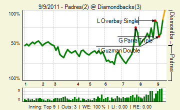 20110909_padres_diamondbacks_0_20110909232846_live_medium