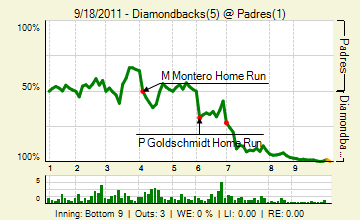 20110918_diamondbacks_padres_0_20110918175539_live_medium