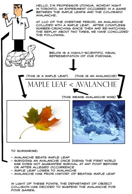 Mapleleafsgdtconclusion_medium