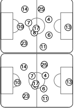Arsenal_positioning_1-15_and_15-30_a_marseille_medium