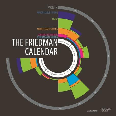 Friedmancalendar_medium