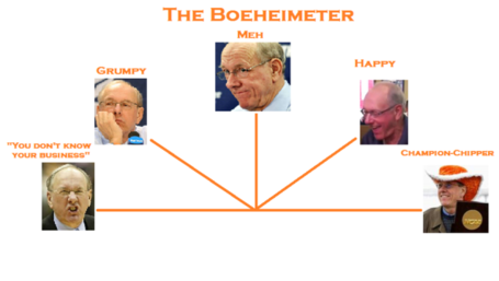 Boeheimeter_medium