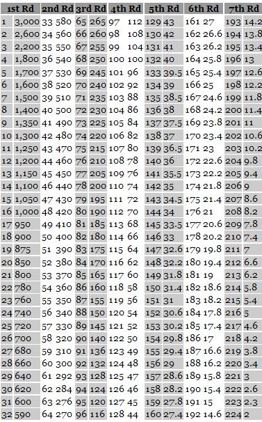 19576d4ac9d347f0b461c62_medium