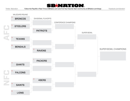 Nfl2012bracket_medium_medium