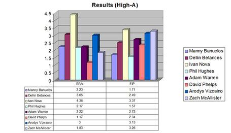 Resultsj_medium