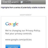 Google-display-ad-msq_medium