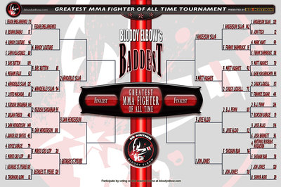 BE's Baddest MMA Greatest of All Time Tournament: #1 Georges St. Pierre vs #3 Dan Henderson