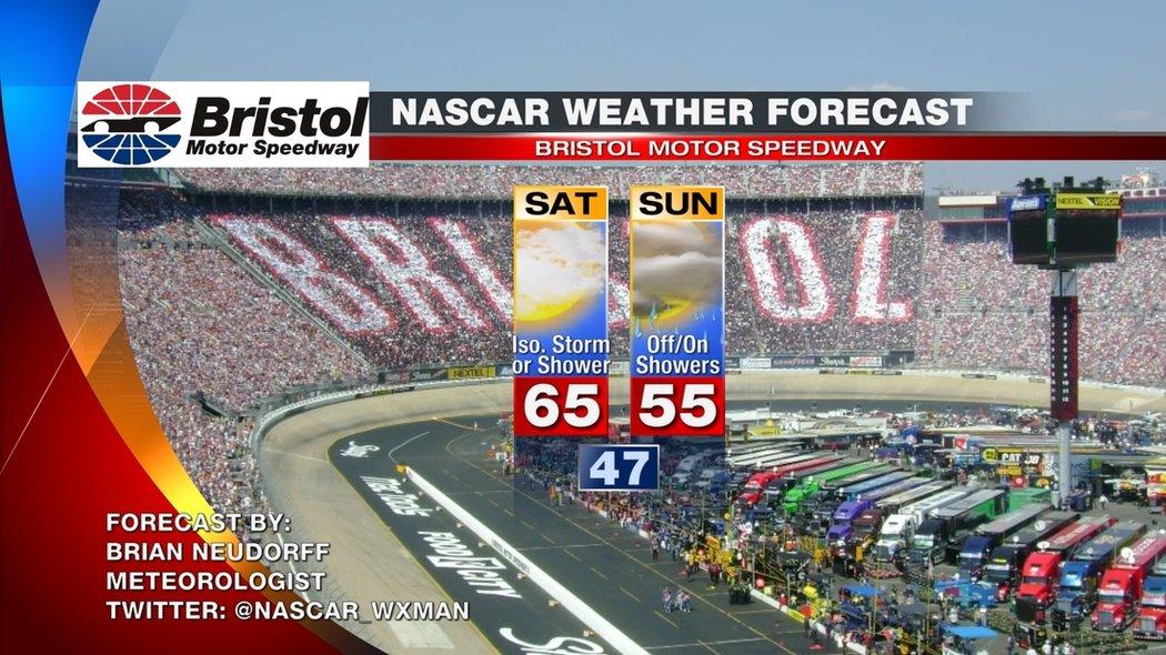 2013 Nascar At Bristol Motor Speedway Weather Forecast
