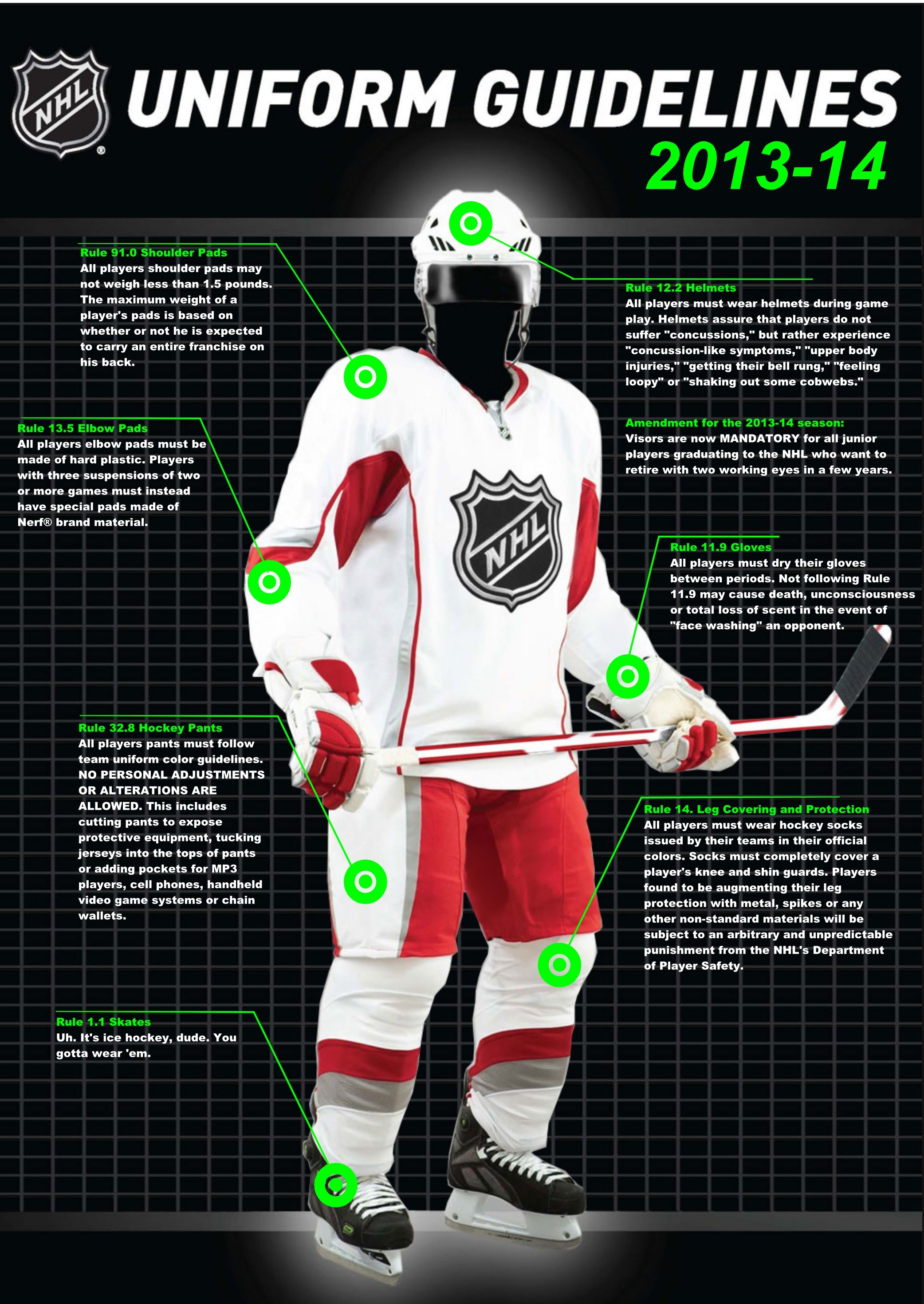 Zeitgeist  Even More NHL Uniform Changes for the 2013-14 Season ... 25b766c427e